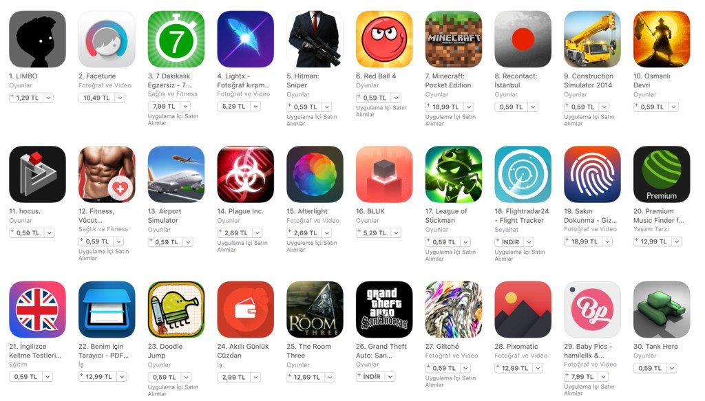 app store abonelik