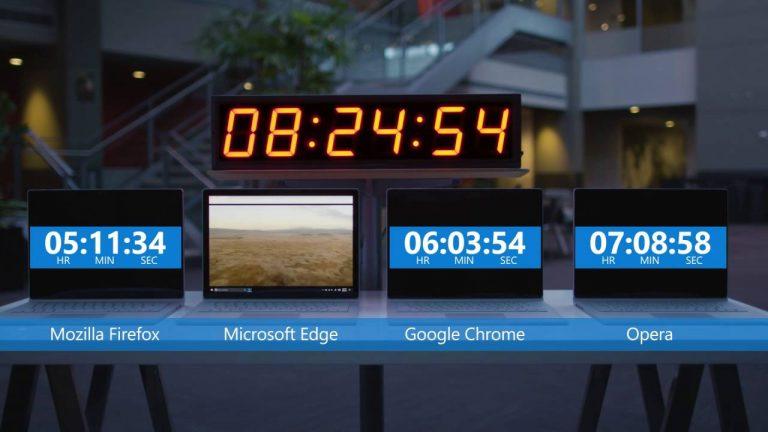 Microsoft Edge için yeni bir pil performansı deneyiyle Google'a cevap veriyor
