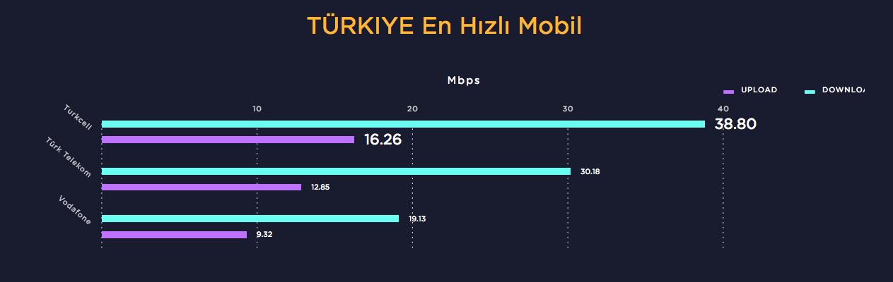 speedtest-turkiye-211216-4