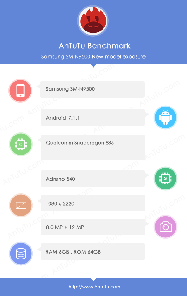galaxy note 8 antutu benchmark
