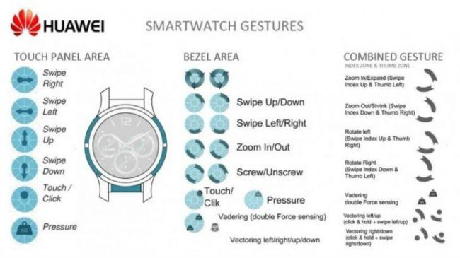 huawei watch dokunmatik bezel halka patent