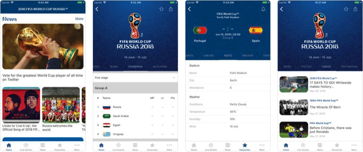 fifa worldcup russia