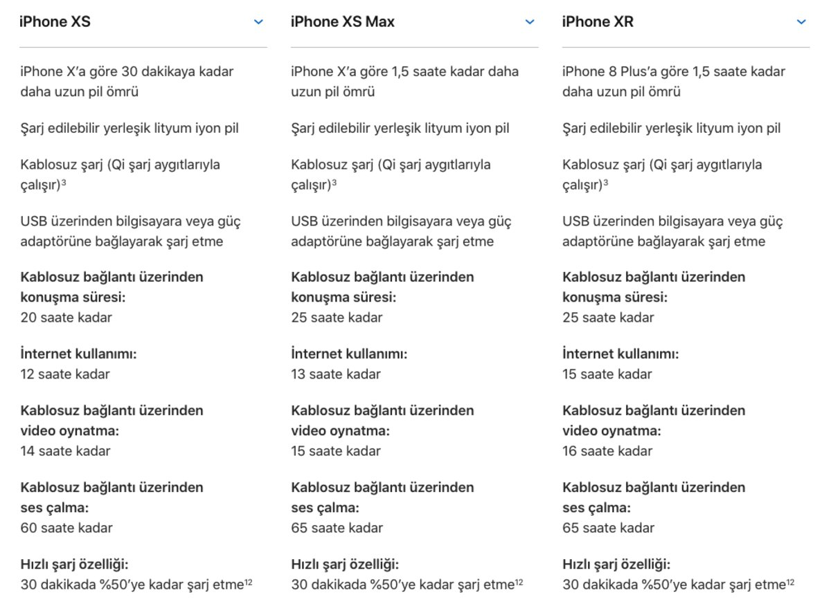 iphone xs xs max xr pil karşılaştırması