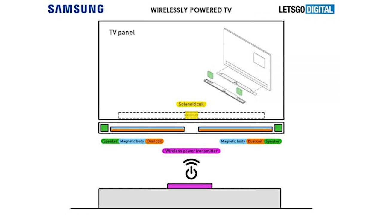 samsung kablosuz tv