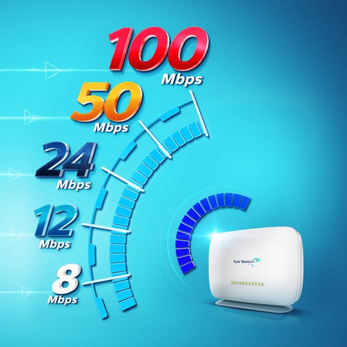 türk telekom limitsiz internet