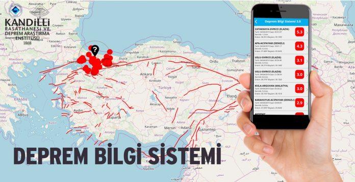 deprem bilgi sistemi