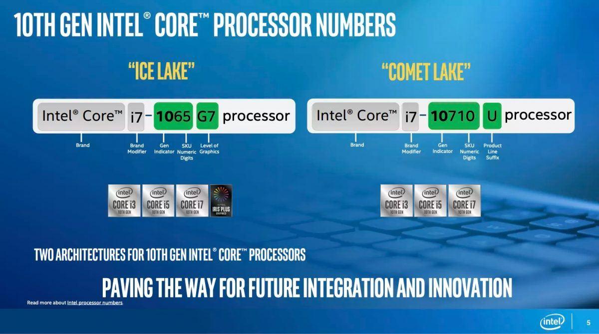 intel 10. nesil core işlemciler