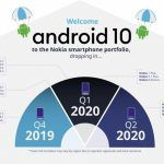 nokia android 10