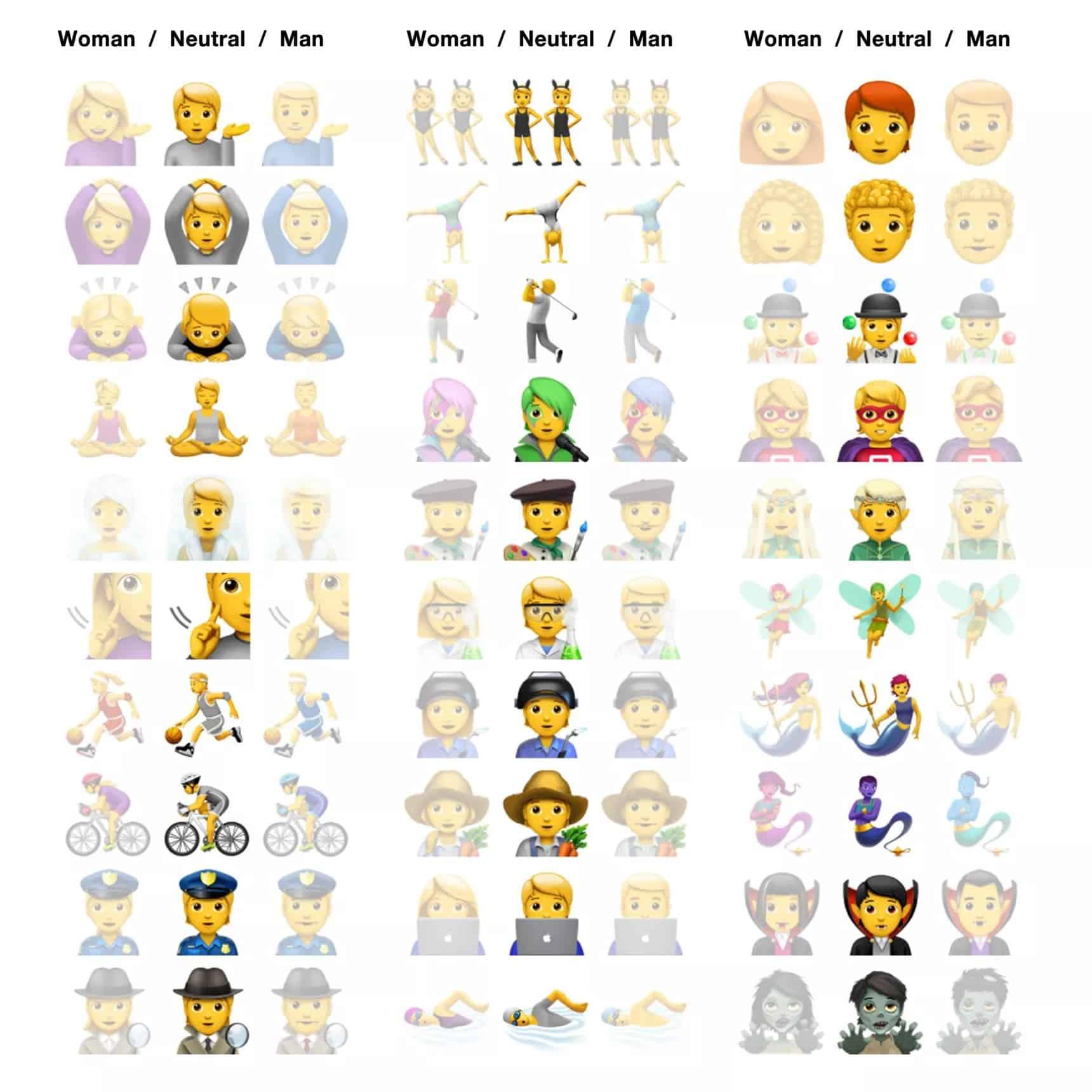 ios 13.2 cinsiyetsiz emoji simgeleri