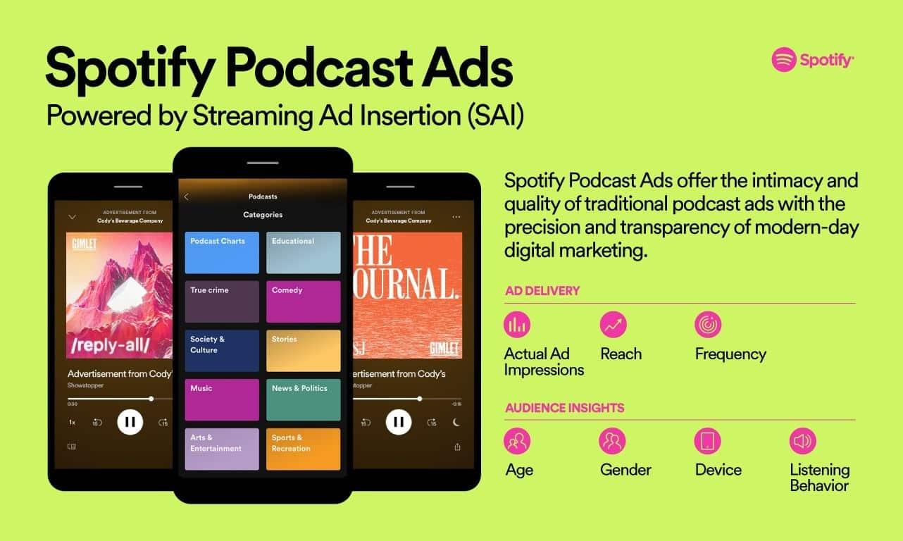 spotify podcast