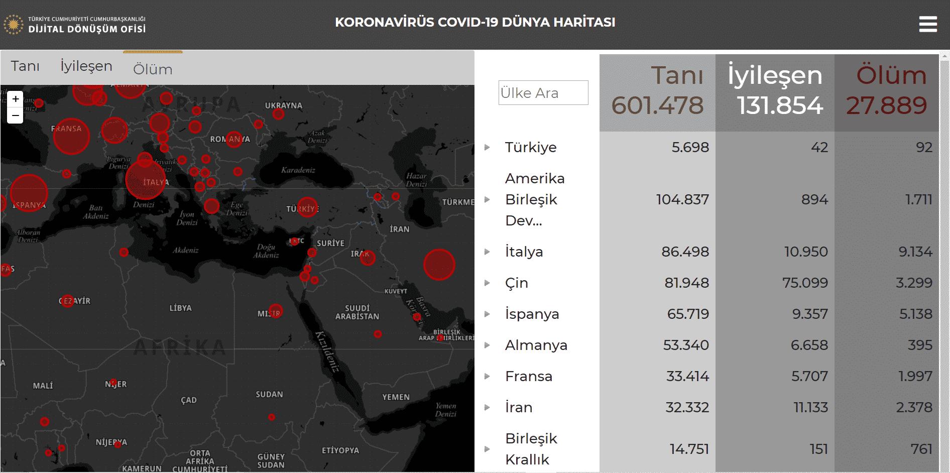 cumhurbaşkanlığı koronavirüs sitesi