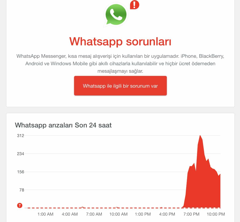 WhatsApp'ta son görülme bilgisinin kaybolması olay oldu