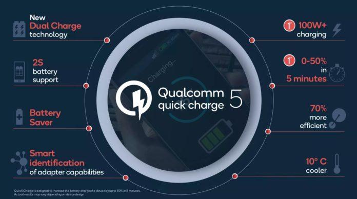 Quick Charge 5 ile şarj teknolojilerinde büyük sıçrama