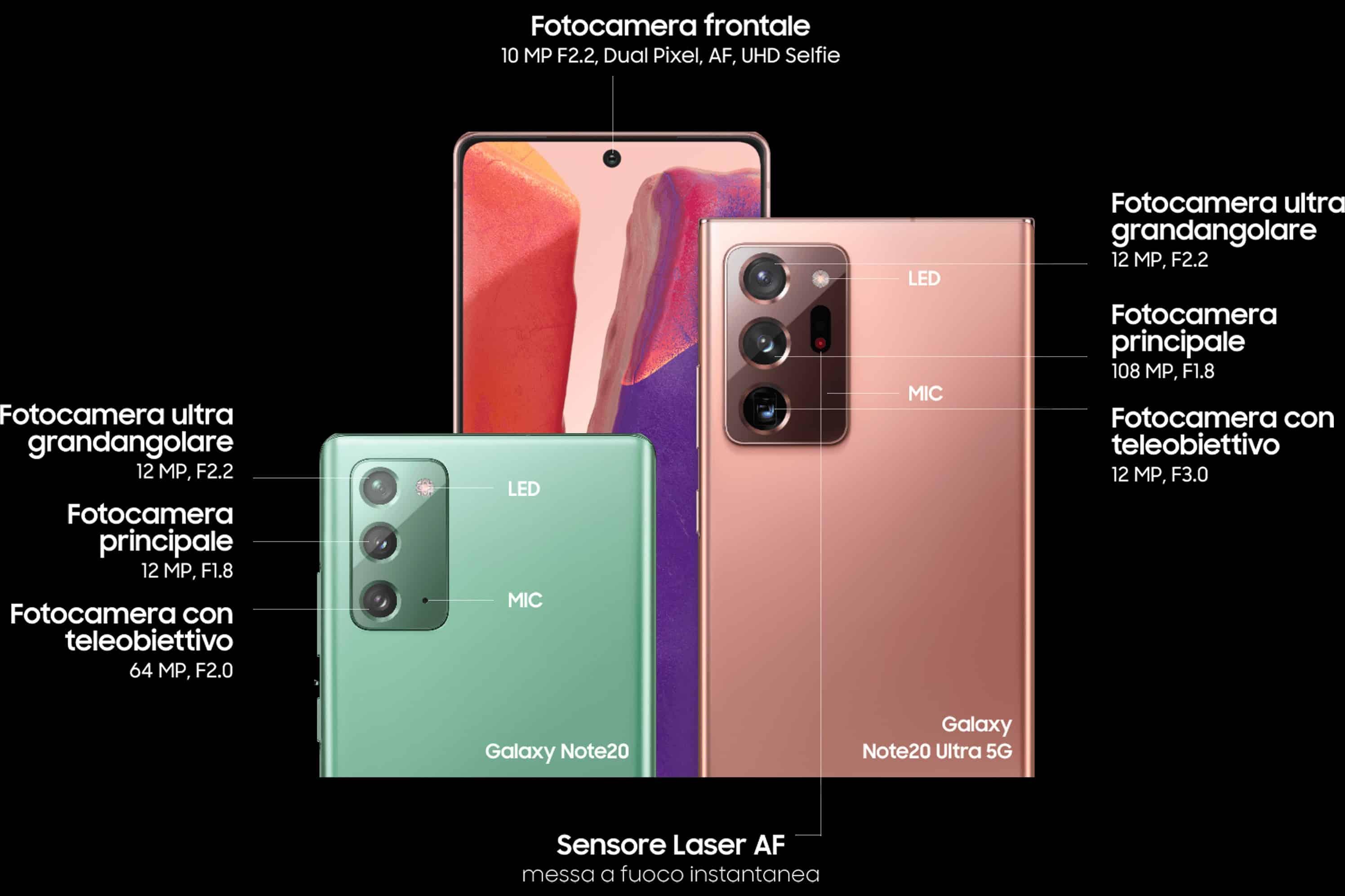 Samsung Galaxy Note 20 ve Note 20 Ultra tanıtıldı, detayları burada