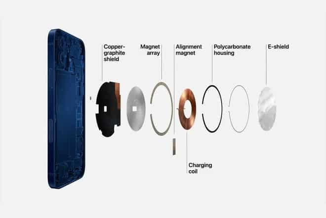 iphone için magsafe nedir