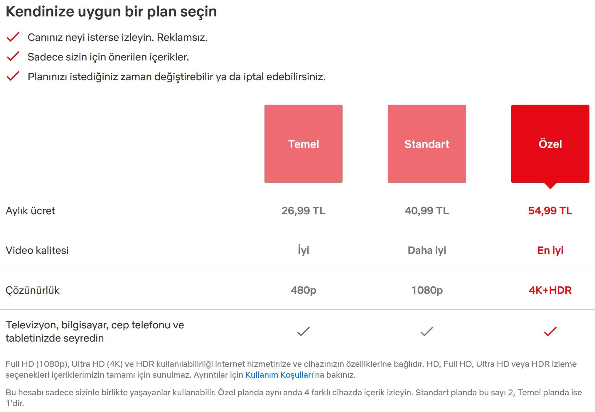 netflix türkiye fiyatları zam