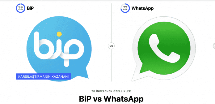 bip whatsapp karşılaştırması