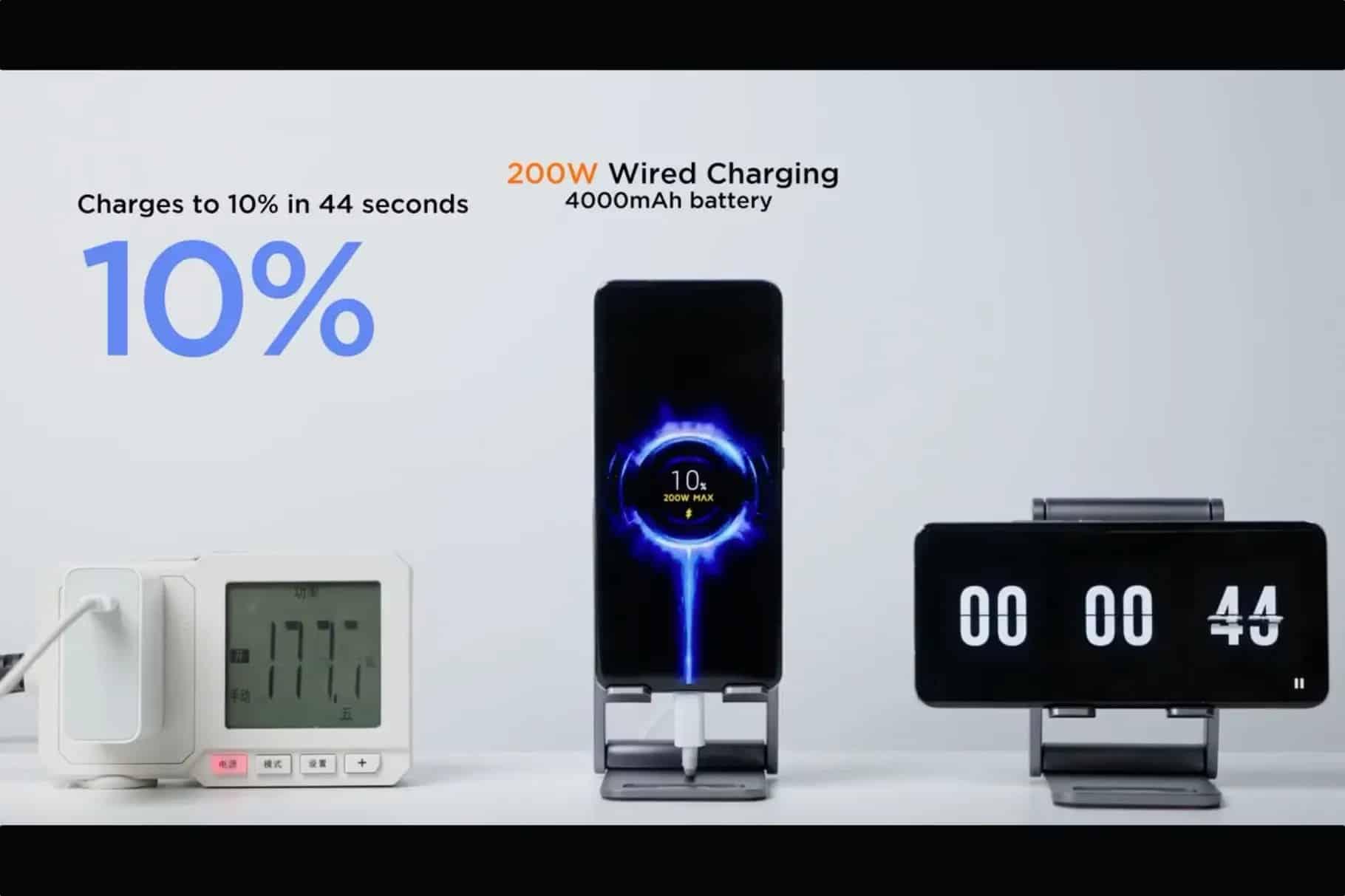 Xiaomi Telefon 8 dakikada hızlı şarj teknolojisi.