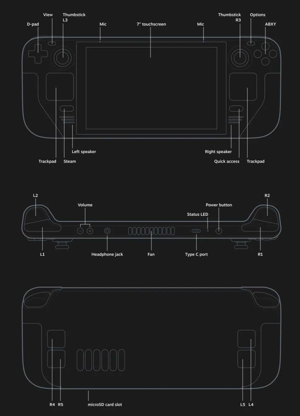 valve steam deck kumanda