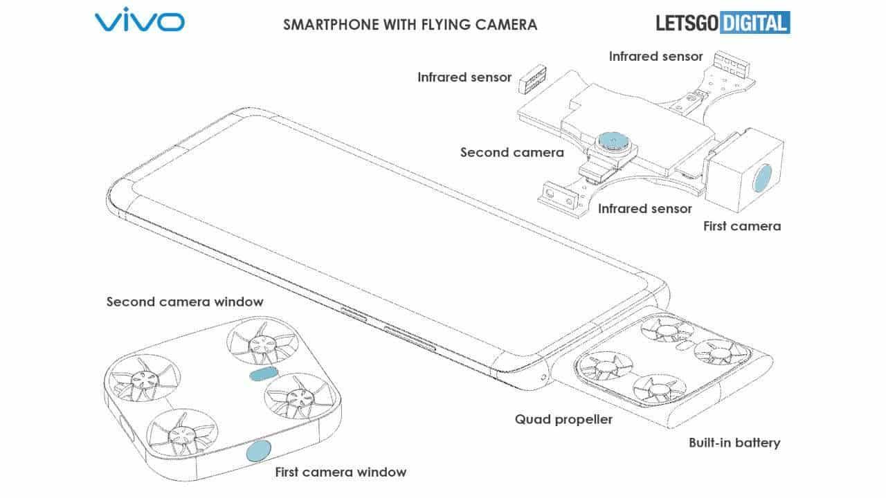 vivo mini kamera drone